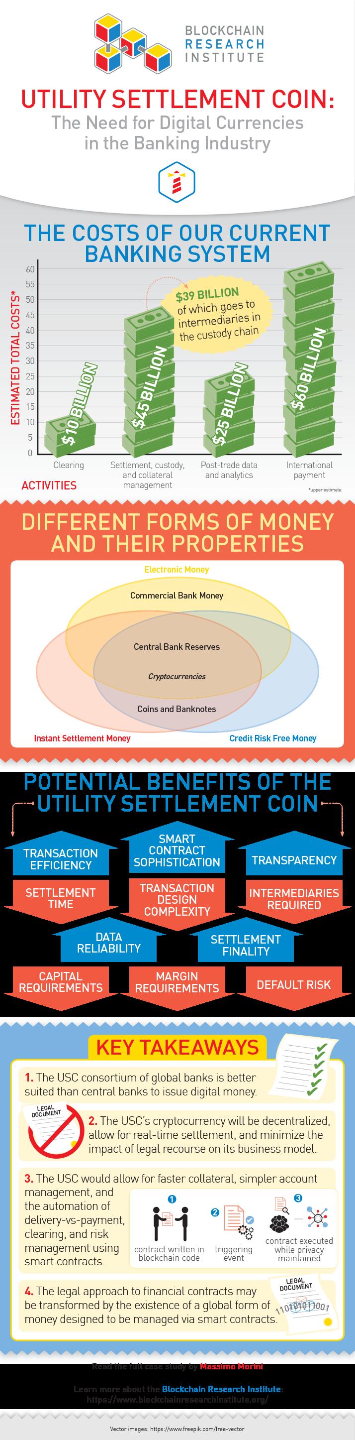 BRI-UtilitySettlementCoin-INF.png
