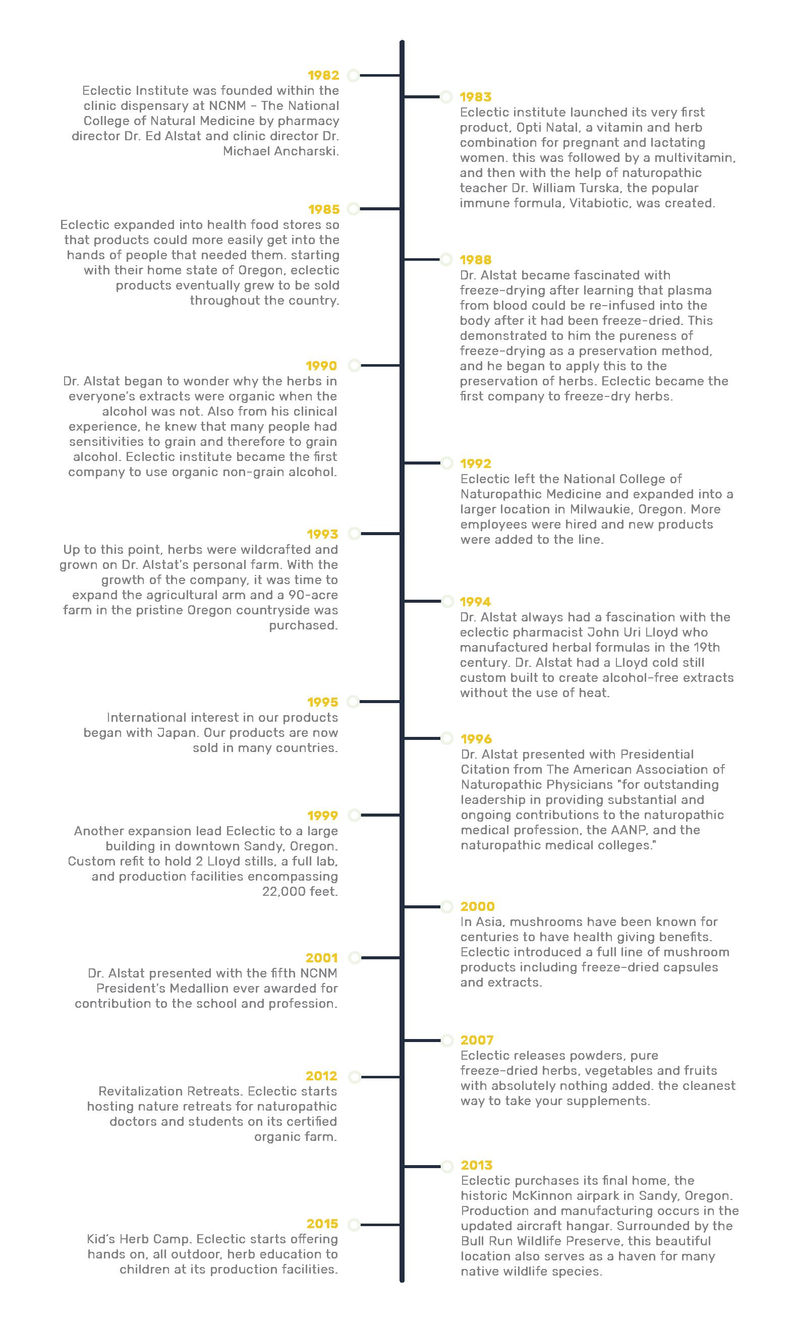 Opti Timeline-02.png