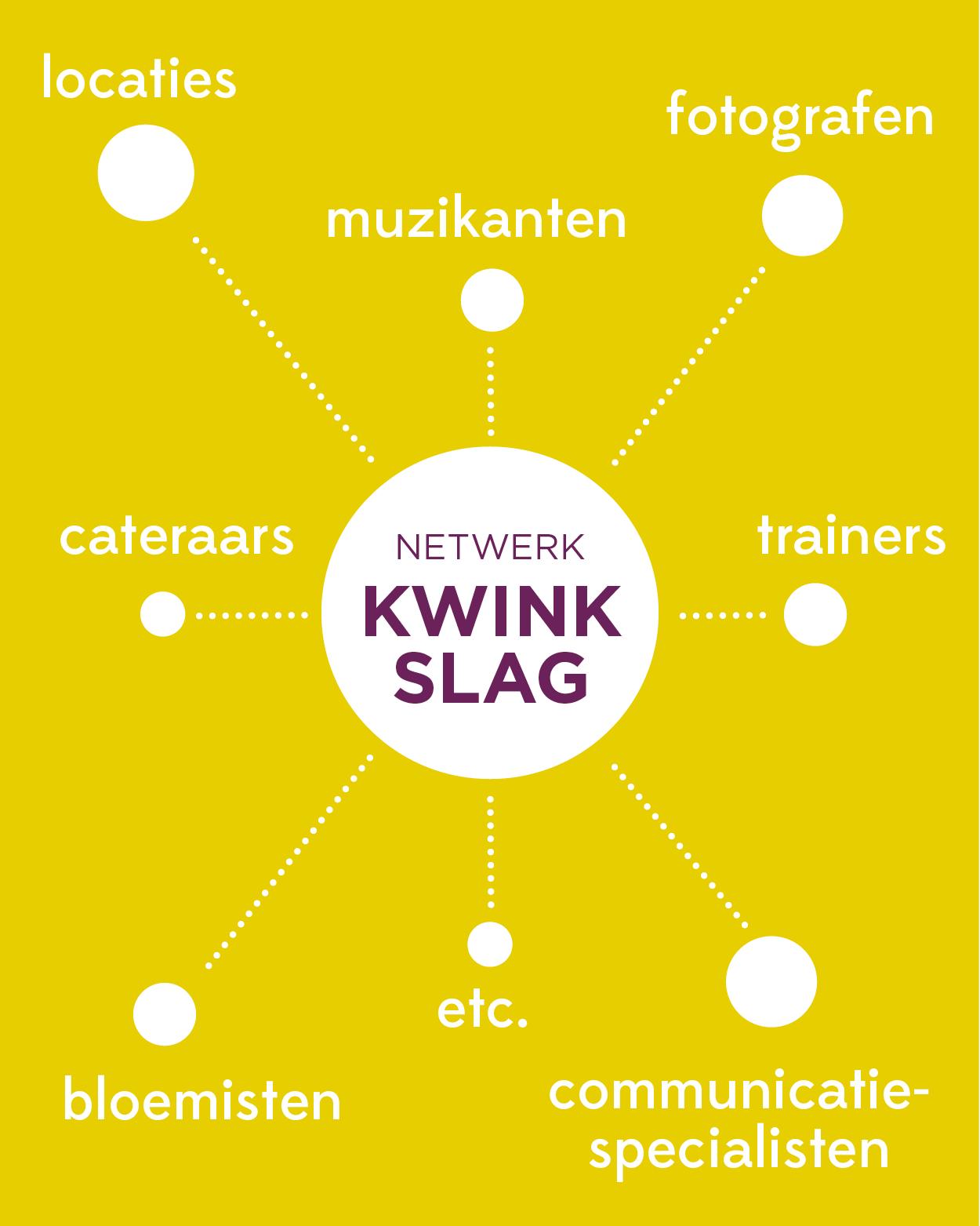 netwerk_home.png