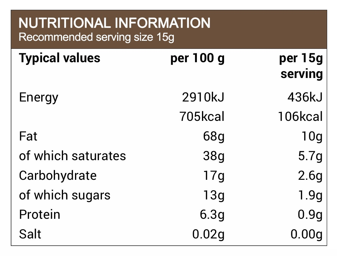 - Ingredients: Hazelnuts (42%), Cacao Powder (2%), Coconut Oil, Coconut Sugar, Cacao Powder, Vanilla ExtractAllergen adviceFor allergens, see ingredients in BOLD. Not suitable for nut allergy sufferers.Storage: Store in a cool, dry place. Once open consume within 6 months.High in Calcium | High source of Protein |High source of Iron | Paleo | Gluten-free | Dairy-free | Suitable for Vegans | Keto approved | Cacao contains neurotransmitters; phenylethylamine, tryptophan and tyrosine, which help elevate your mood.