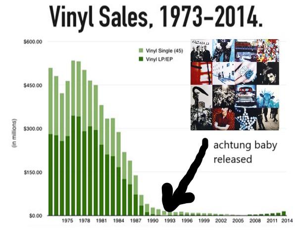vinyl-sales1974.jpg