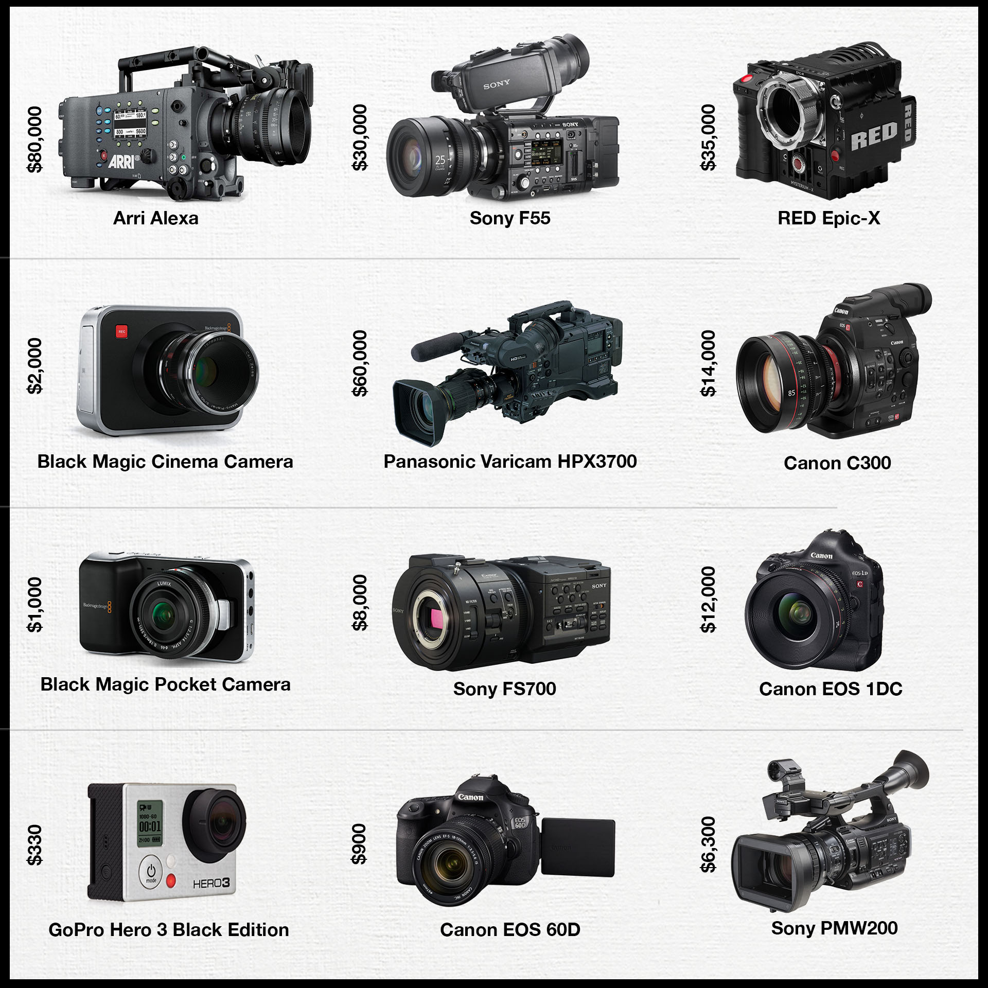 Which-Camera-to-Buy-Update-2.jpg