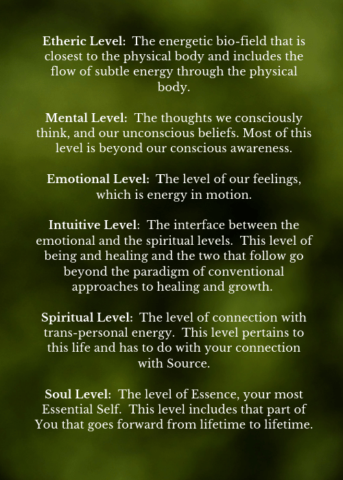 My APPPROACH - the 6 Levels of Being and Healing Beyond the Physical Body-min.png
