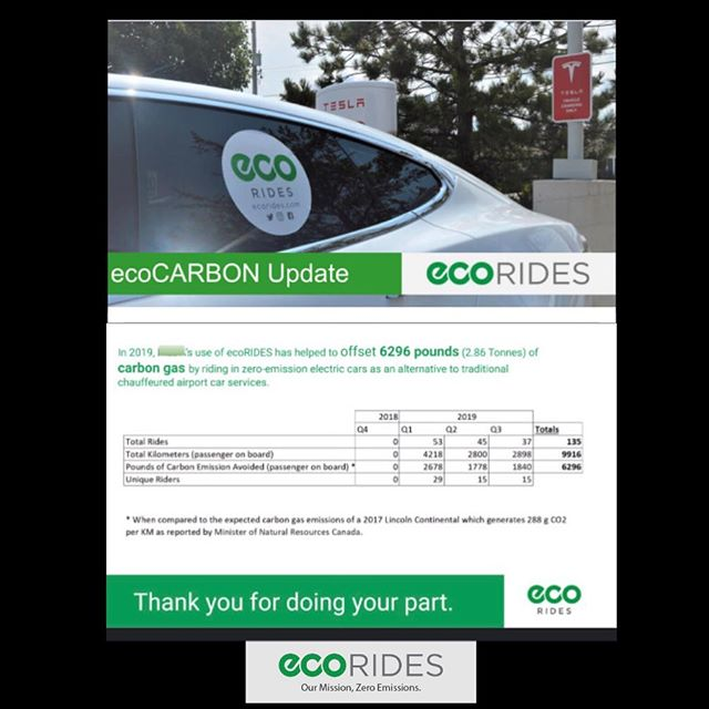 Our Mission, Zero Emission. To our knowledge, #ecoRIDES is the only purpose built transportation company focusing on the reduction of GHGs for ground transportation. We are happy to share some #data from one of our many clients. 3 tons diverted, not bad eh? . . . . . . . #eco_rides #ecoRIDES #ecoRIDESUSA #ecoRIDESCANADA #ecoRIDESGTHA #ecoRIDESLA #ecoRIDESBC #purpose #people #planet #EV #climatechange #ourmissionzeroemissions #OMZE #Canada #Toronto #Hamilton #Niagara #rideshare #sustainability #environment #OMZE #limo #executivelimo #GreenCarService #ZeroEmissions #ghg #greenhousegases #environmentalsustainability #goals