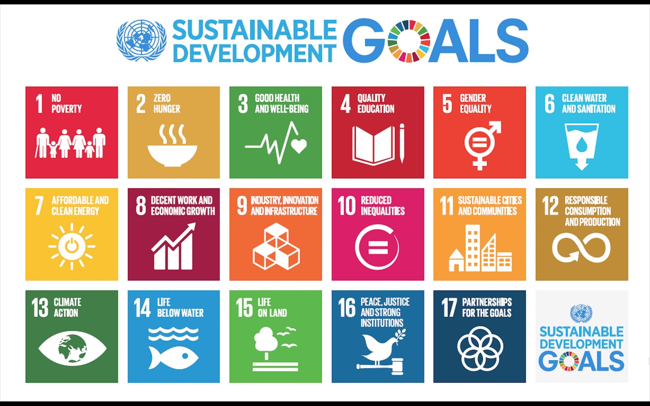 United Nation's 17 Sustainable Development Goals