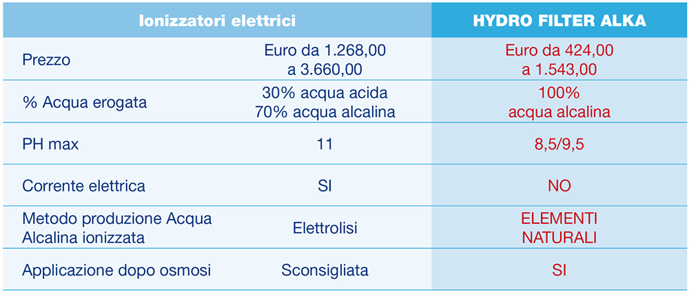 HYDRO FILTER_Tabelle2big .png