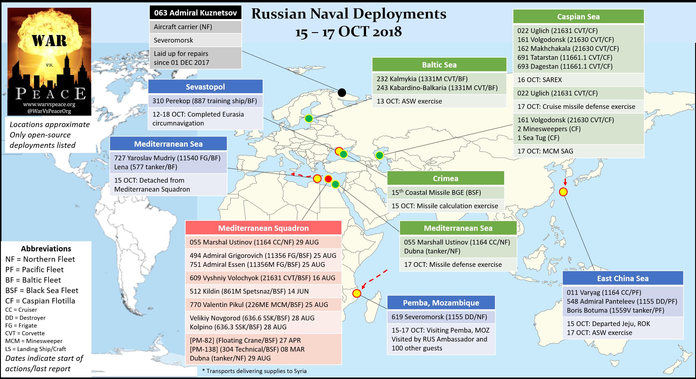 2018 OCT Naval Deployments — War vs Peace