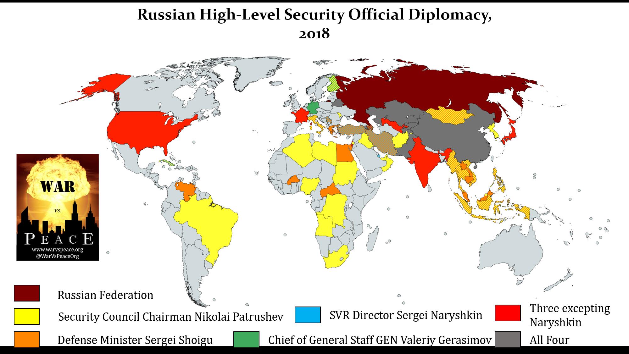 2018 RUS Security Diplomacy.png