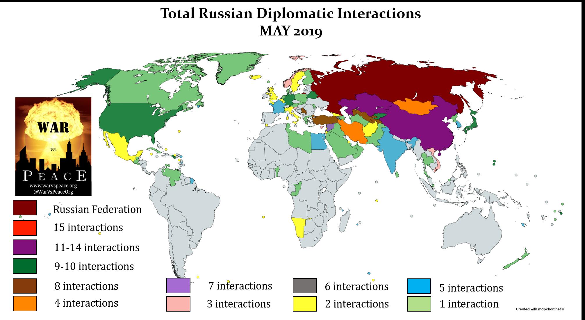 2019.05 RUS Diplomacy.png