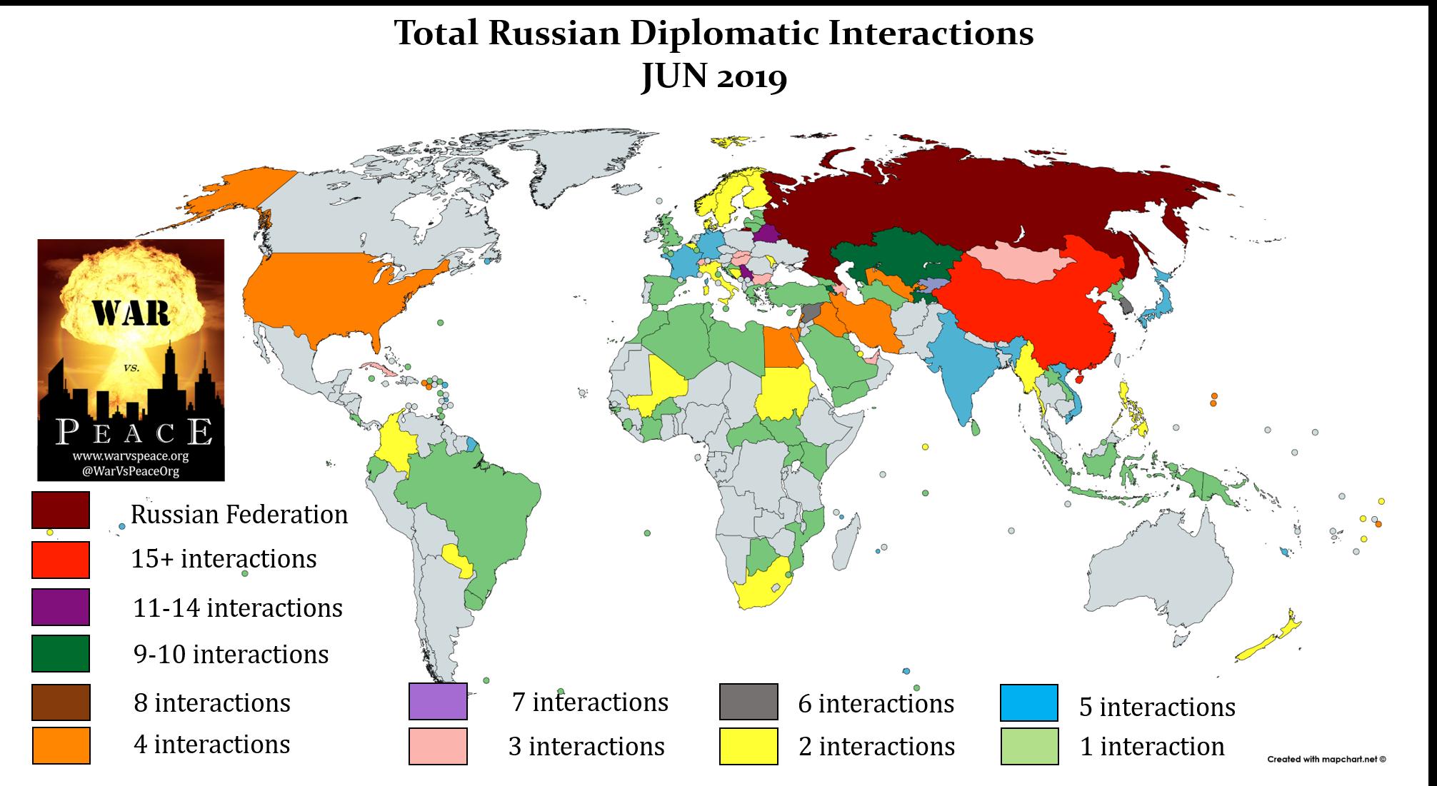 2019.06 RUS Diplomacy.png