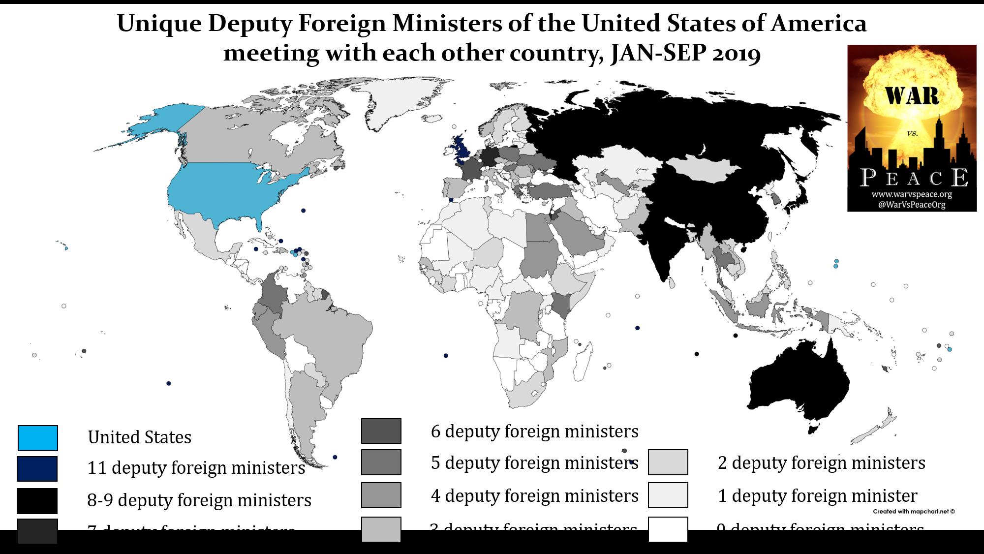 USA DFM Distribution.png
