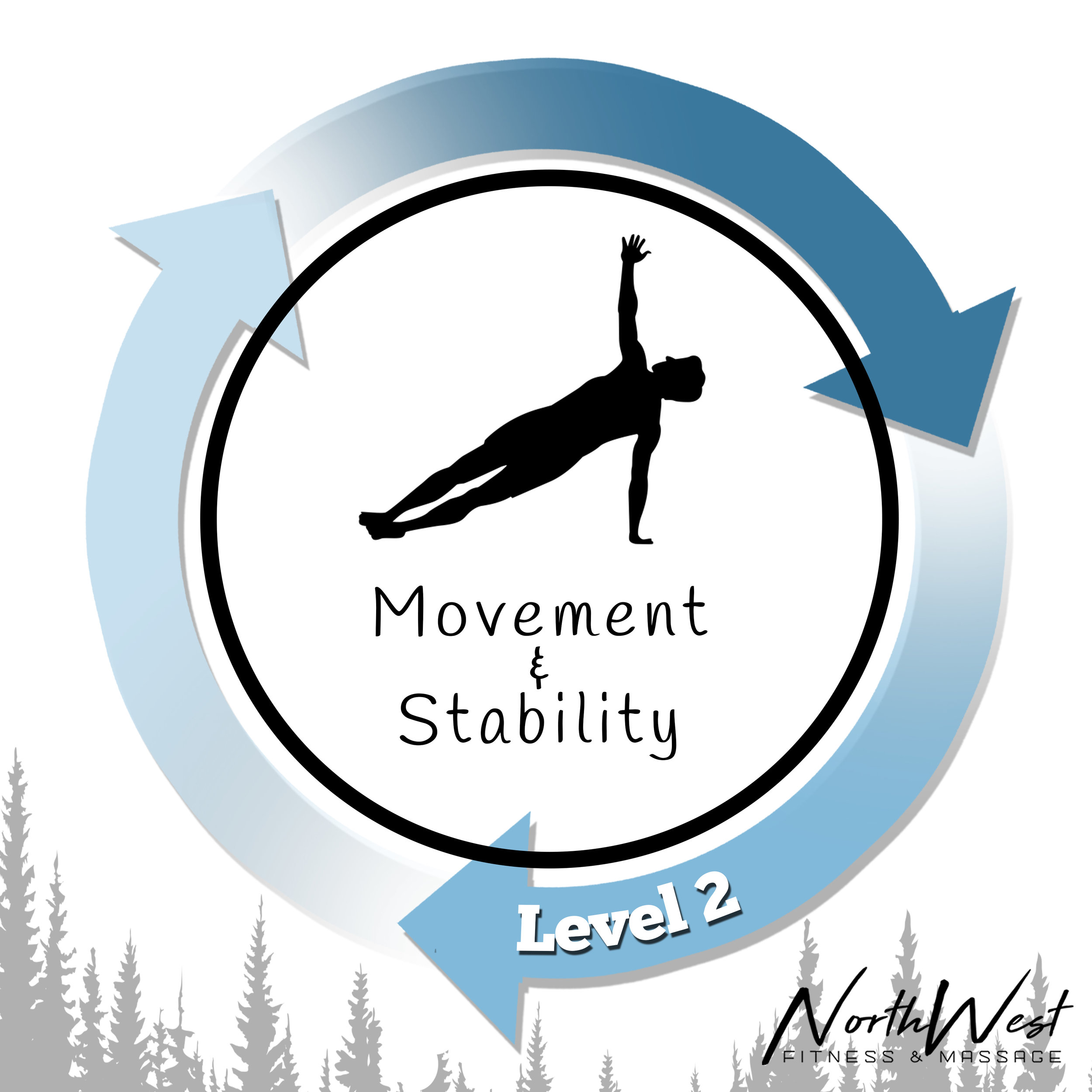 Movement and Stability.jpg