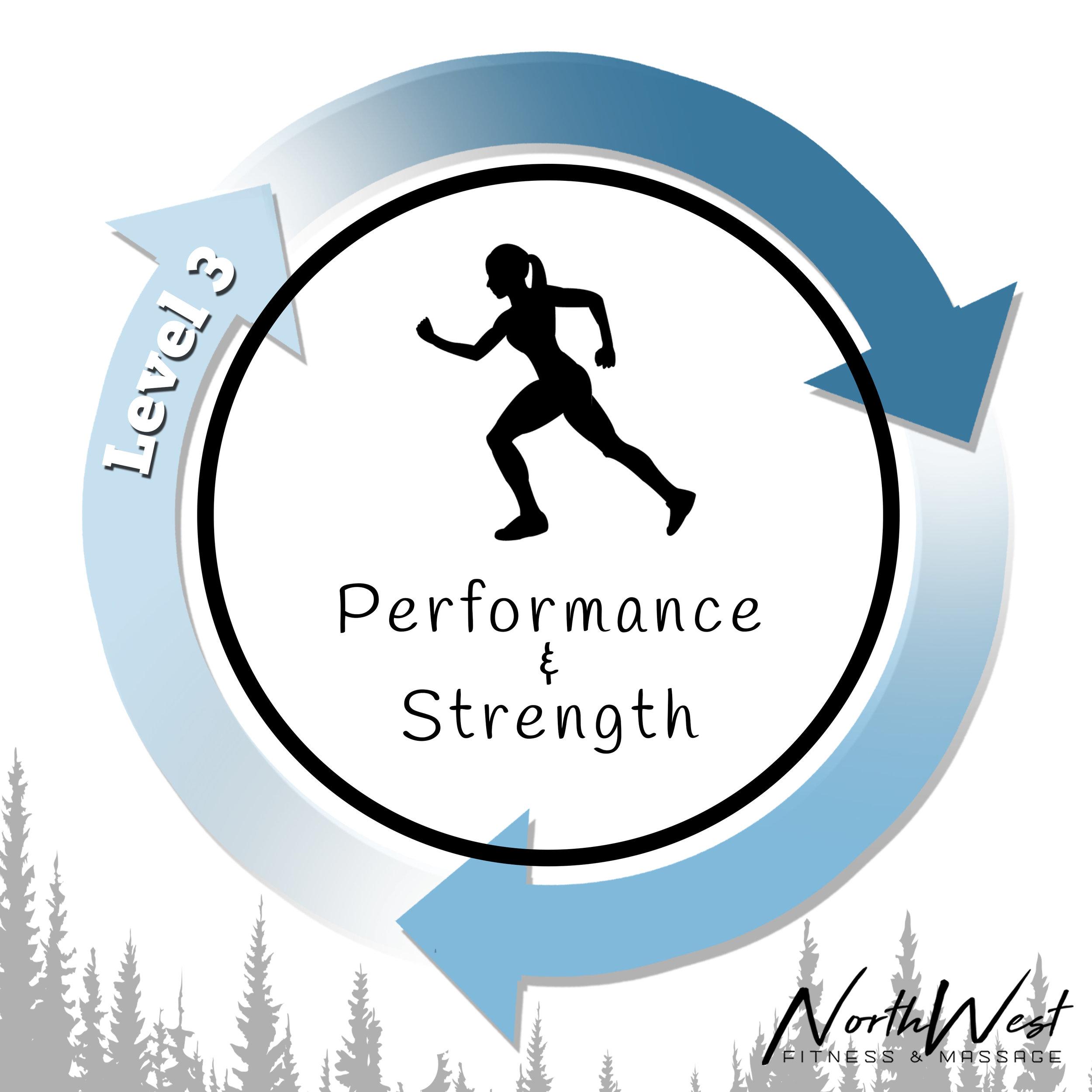Performance and Strength.jpg