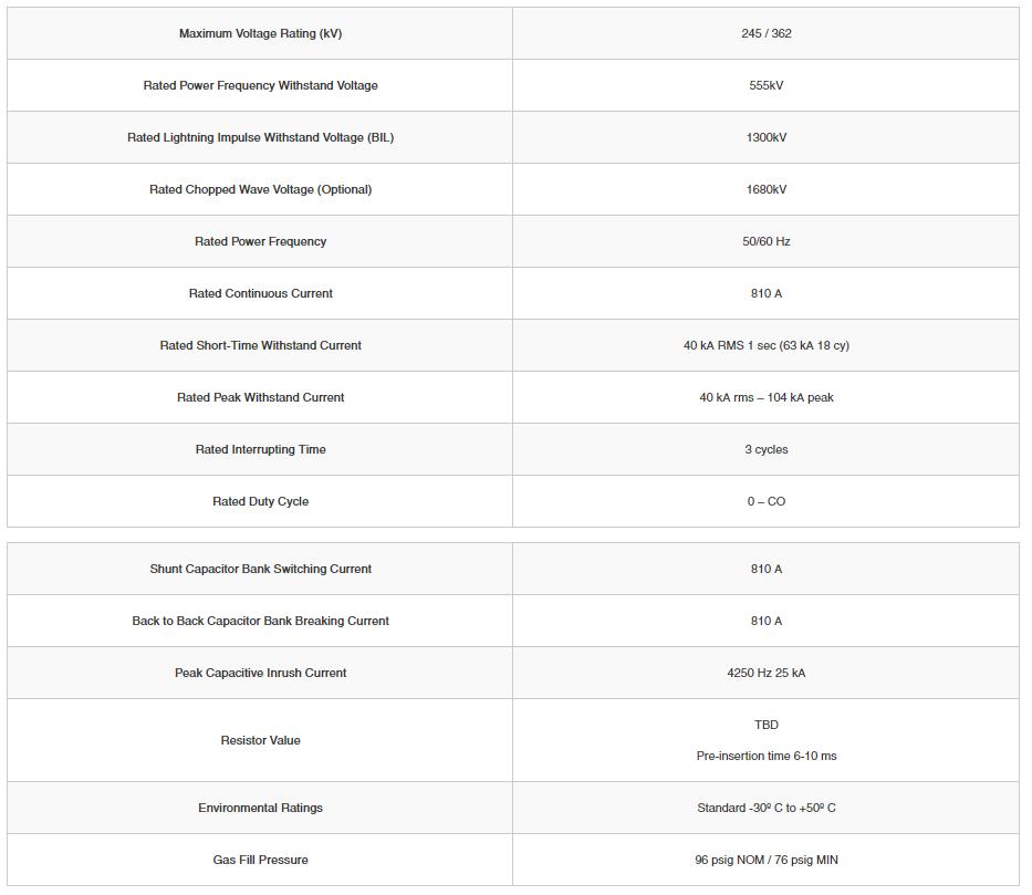 245/362 kV Ratings