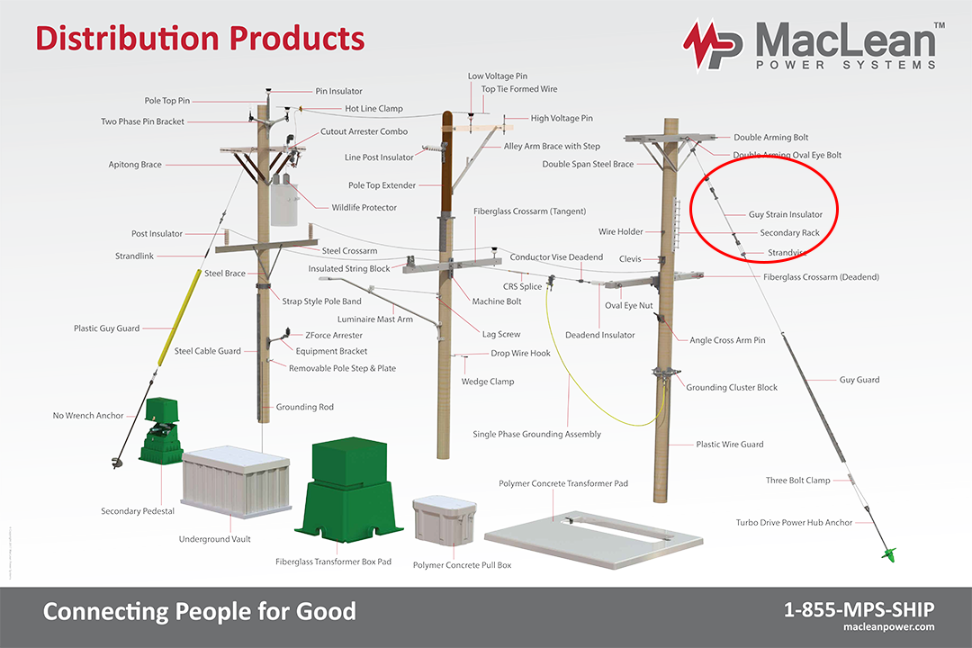 MacLean Customer Distribution poster - Feb 2018.png