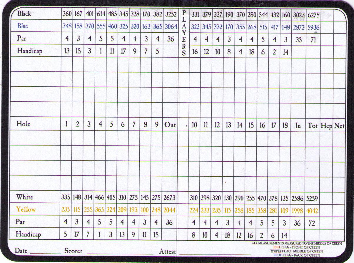 scorecard2019.jpg