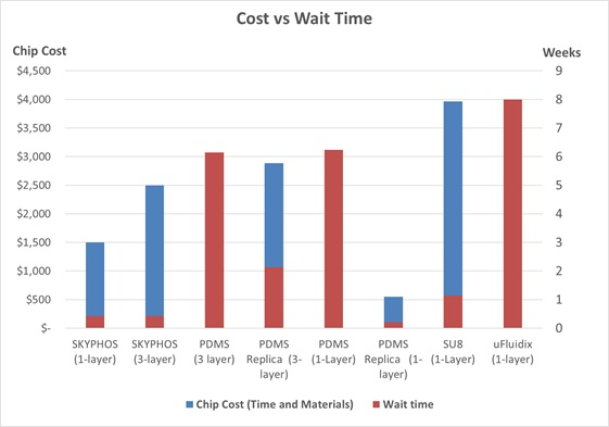 cost+vs+wait+time.jpg