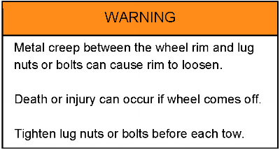 WARNING- Lug Nuts 2.png