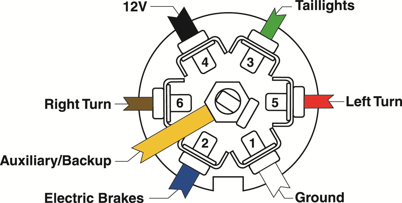 wiring line art-7-way car.png