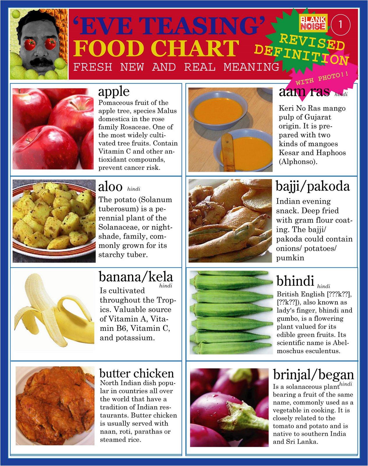 eve-teasing-food-chart1.jpg