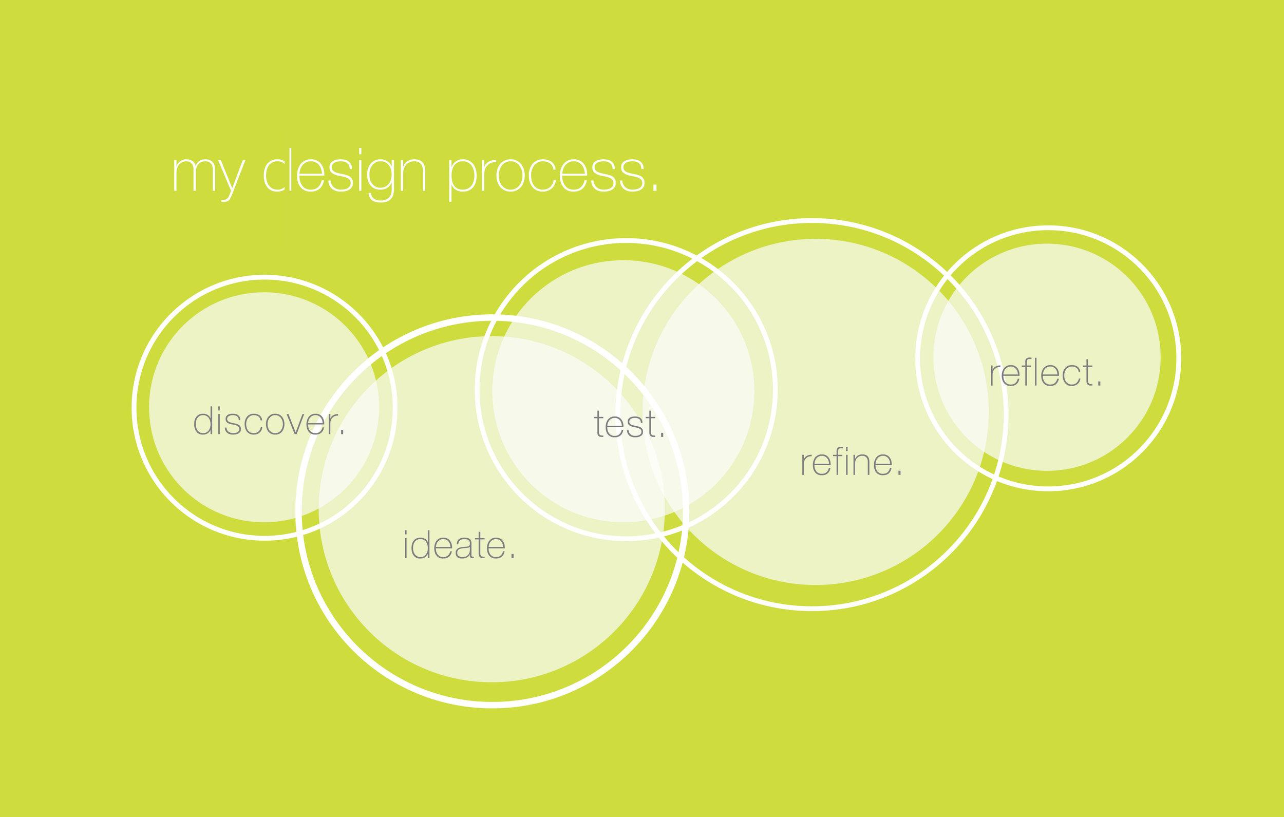 my process.jpg