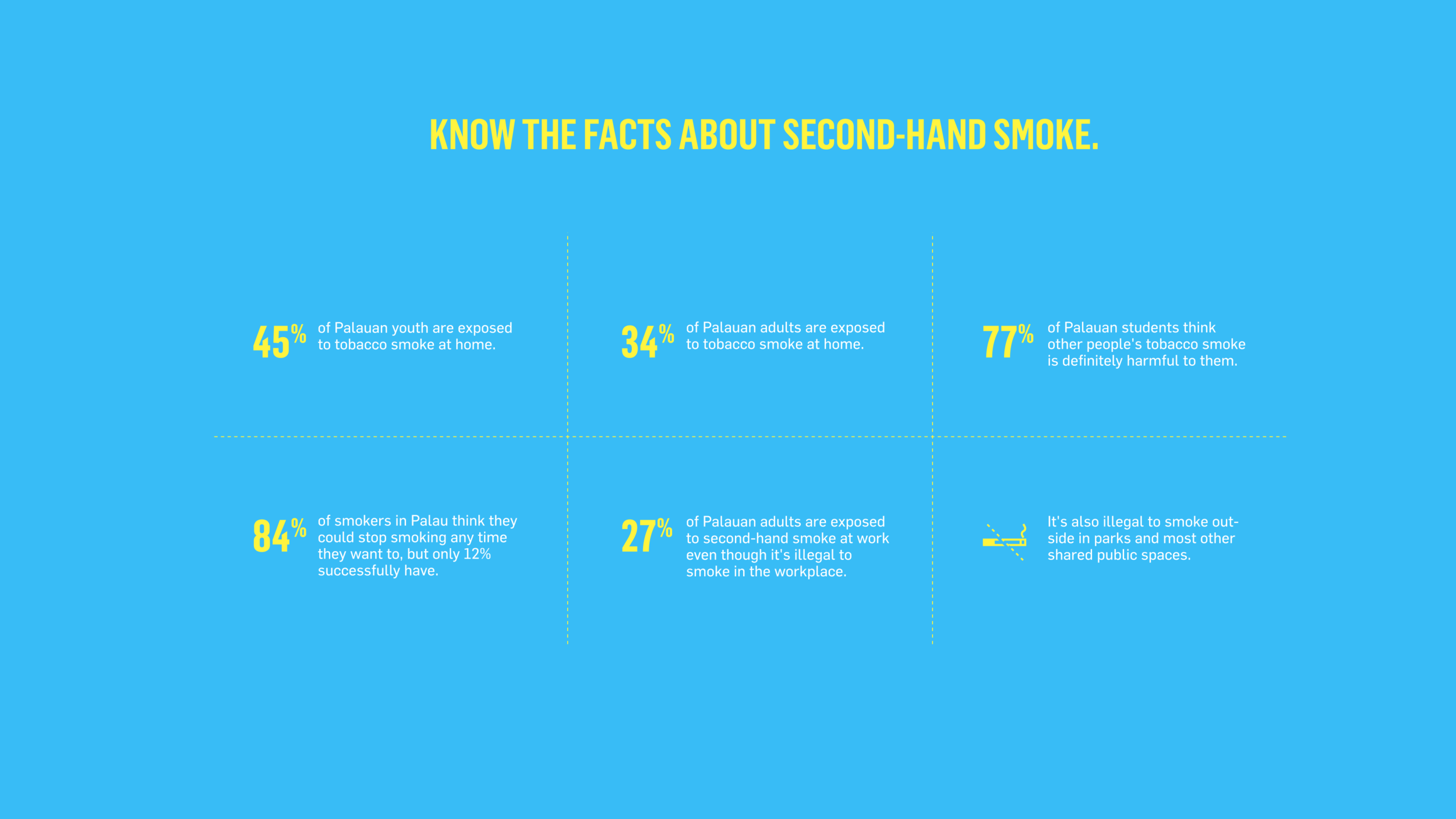 Second-hand smoke facts for Palau