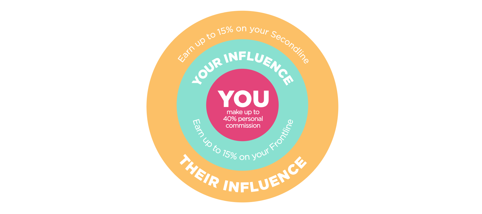 Sphere-of-Influence.jpg