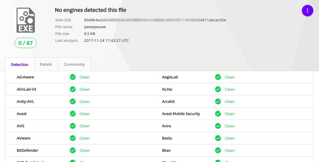 VirusTotal analysis of our custom made executable.