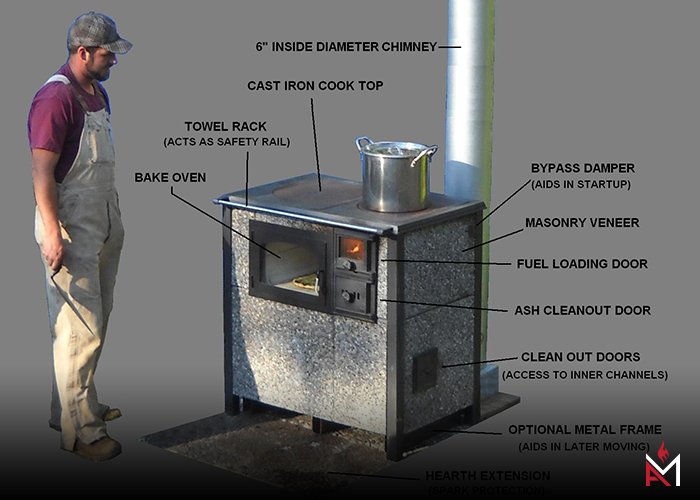 Cookstove_Gallery4.png