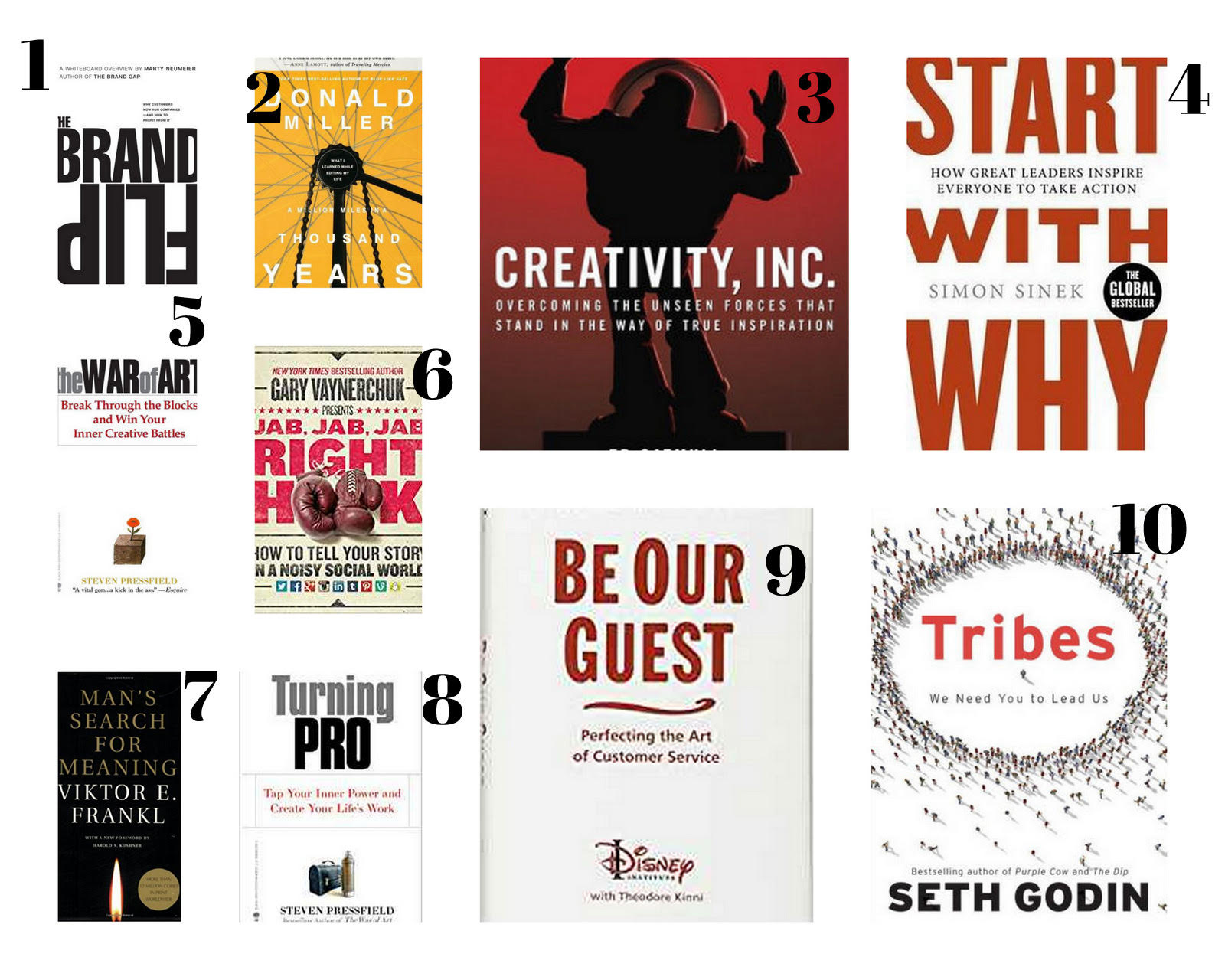 top10creativeentrepreneurbooks.jpg