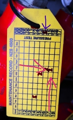 Every fire extinguisher should have this official yellow inspection tag. It shows the last annual inspection of this extinguisher was in August 2017 and it's last 5-yearly pressure test was in 2014.