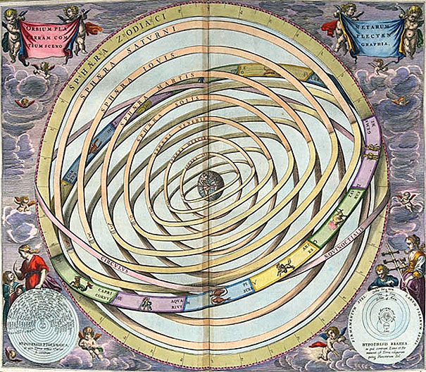 Ptolemaic orbits forming an armillary sphere, Andreas Cellarius,  Harmonia Macrocosmica , 1661.