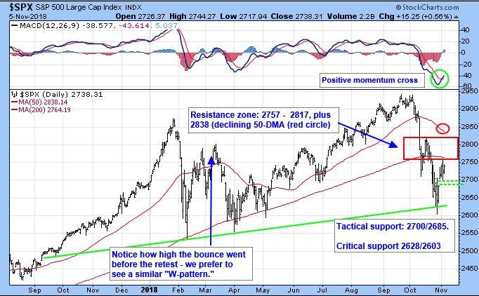 spx-sp500-large-cap-index-chart.JPG