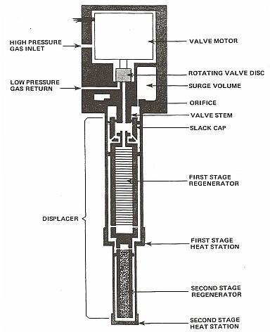 Cryocooler-Operation-1.png