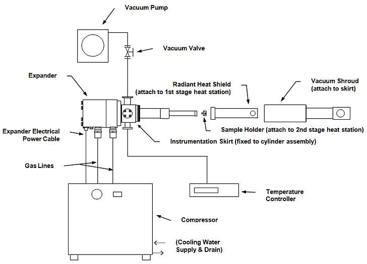LaboratoryCryogenicSystemBlockDiagram-large.png