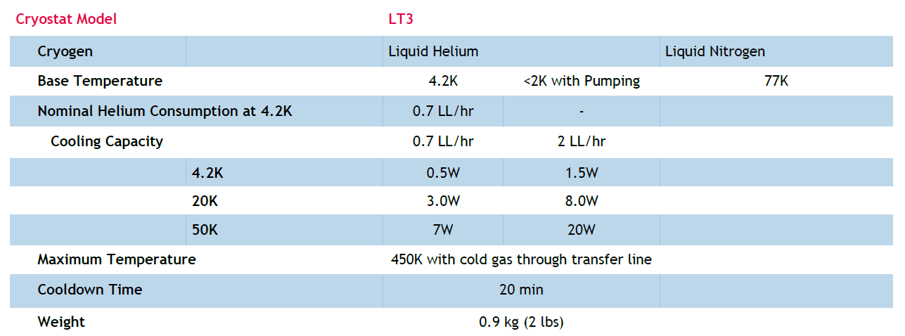 ARS LT3 Flow Cryostat Specifications
