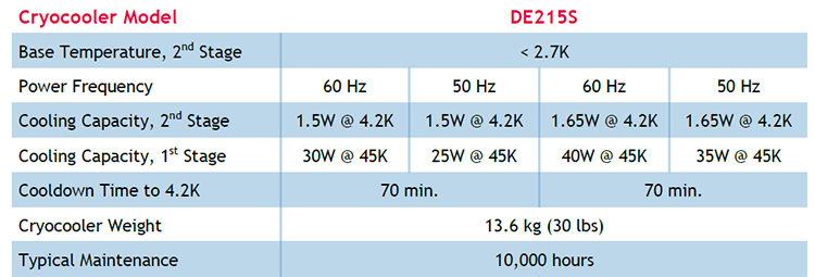 DE-215-Cryocooler-Specs.PNG