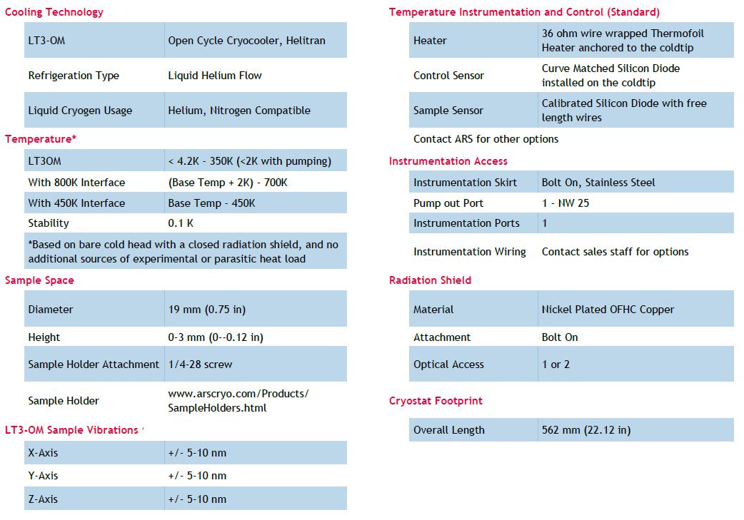 LT3-OM-Specs-2.PNG