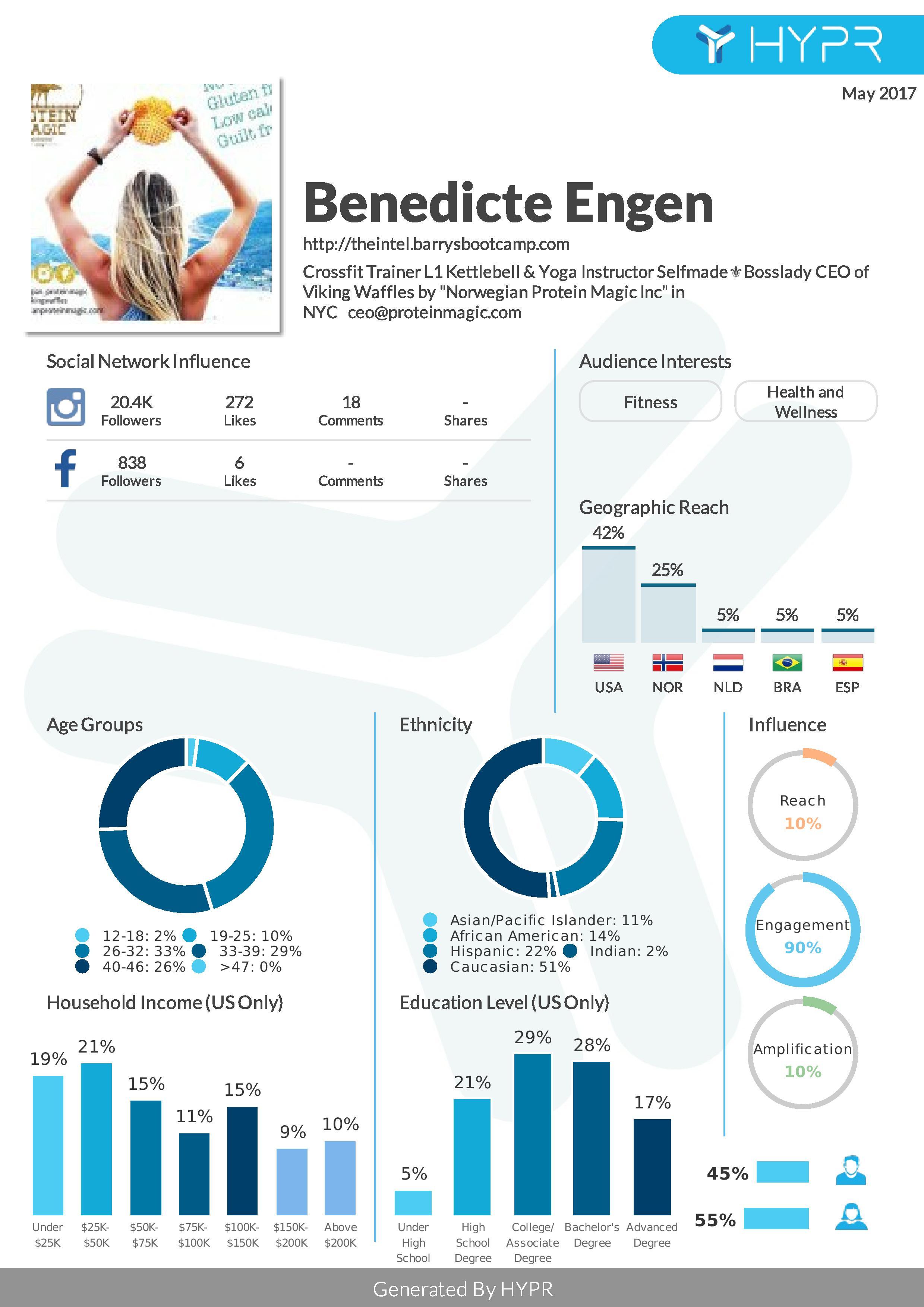 Benedicte-Engen-analytics-hires.jpg