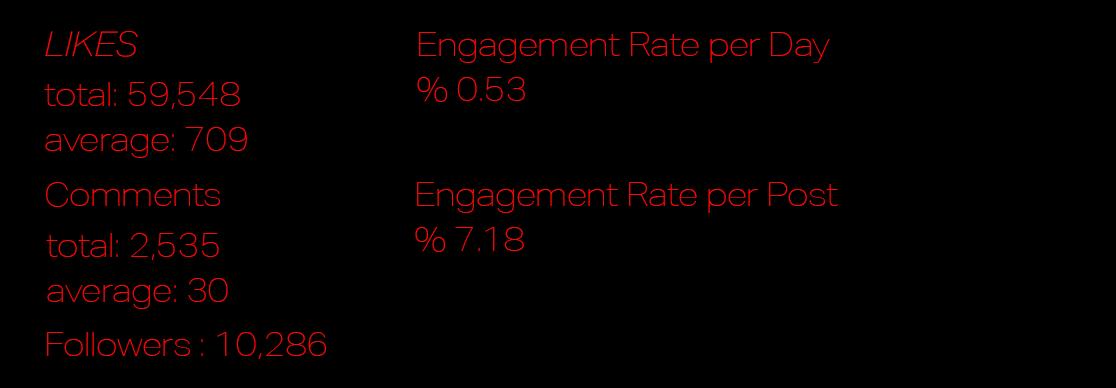 analytics Tiva.png