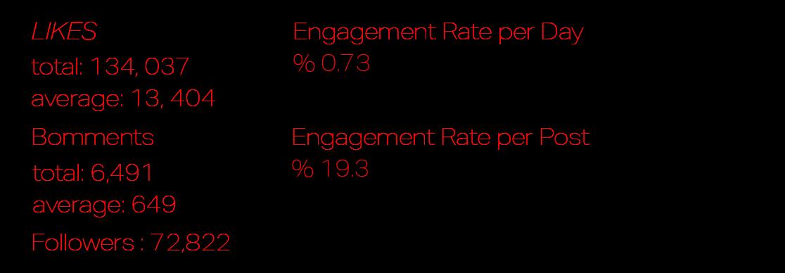 JP Tina analytics.png