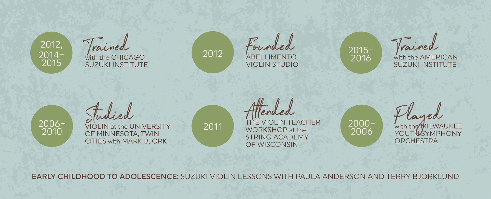 Abigail Peterson, Violin Teacher and Owner of Abellimento Violin Studio  |  Suzuki Violin Lessons in Milwaukee, WI