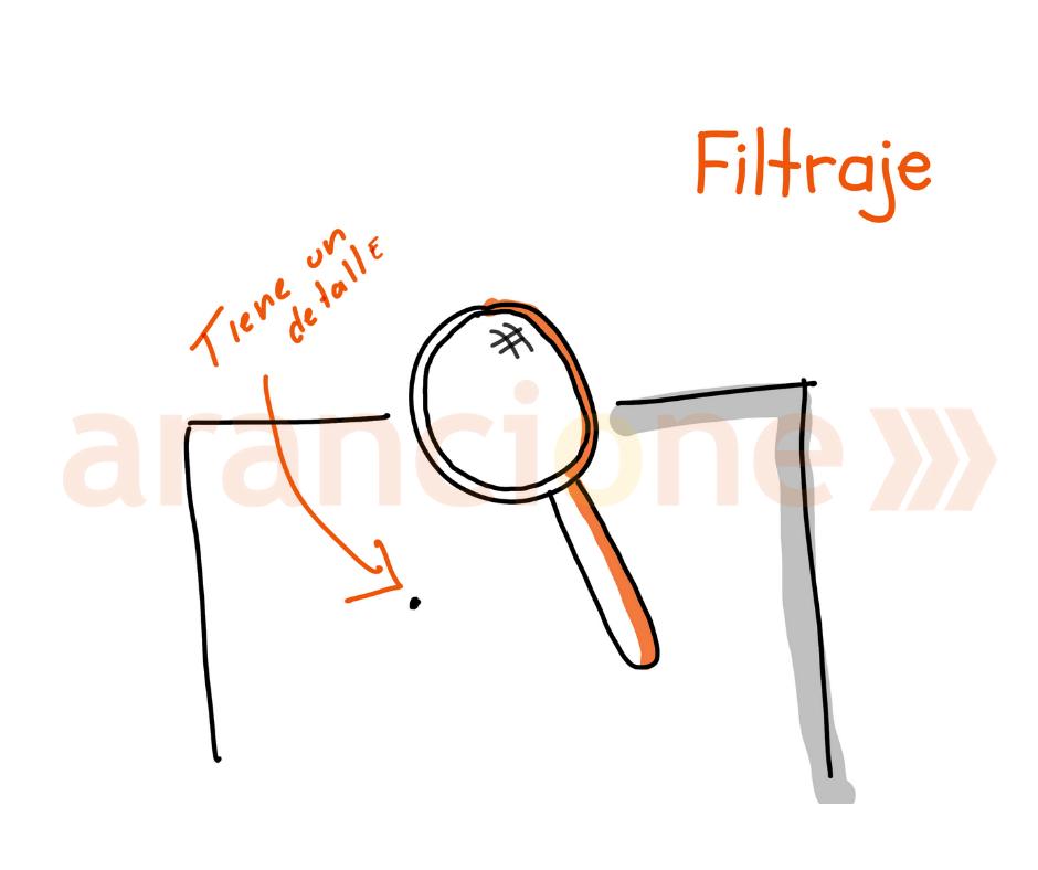 Pensamiento Distorsionado Filtraje.png