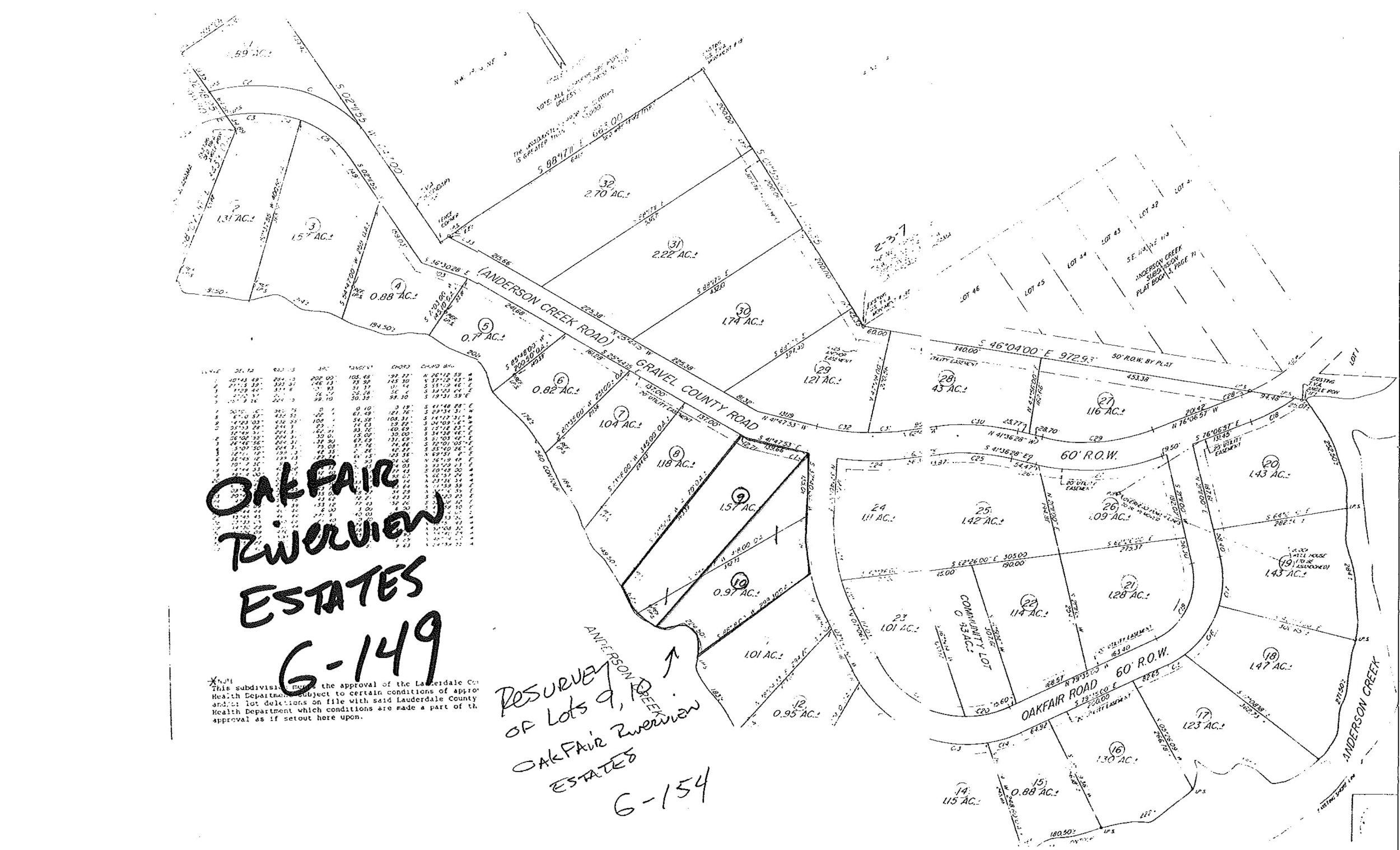 Oakfair Riverview plats-1.jpg