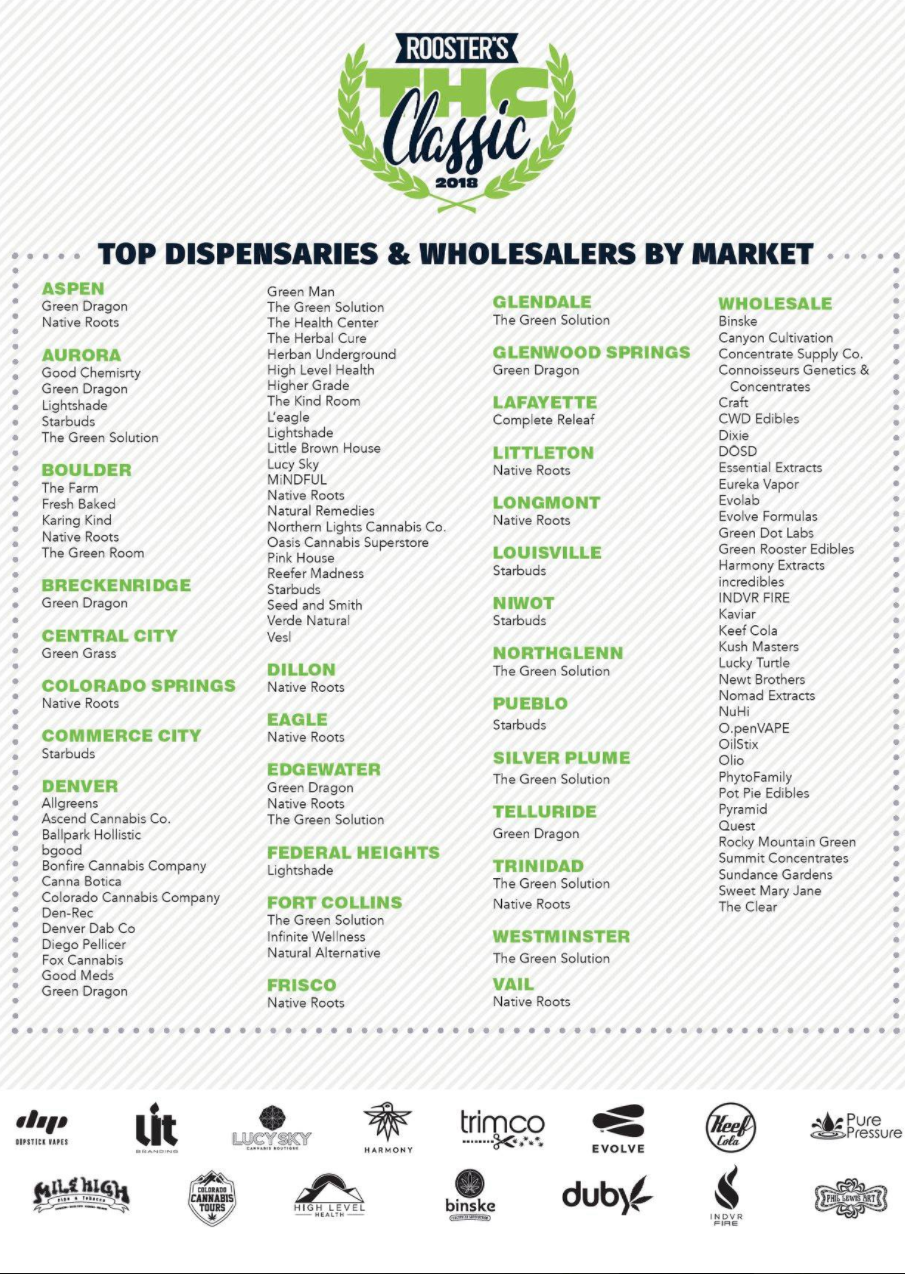 Best Colorado Cannabis Wholesaler