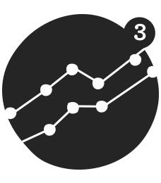 Graph growing upward
