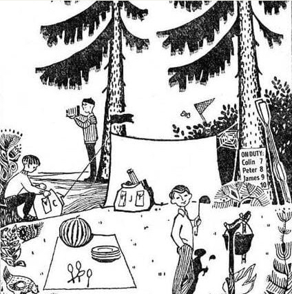 Can you answer a series of questions (below) about this camping drawing? Image Courtesy: Puzzleprime.com