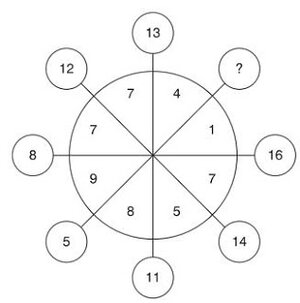 Which number is missing here (goes in the ? space)?