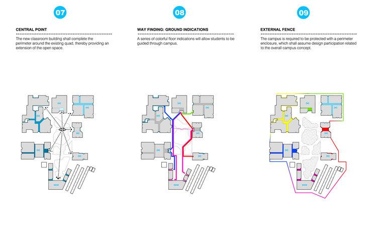 MMHS school architecture San Diego 012.jpg
