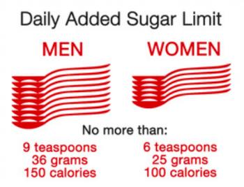 Daily added sugar limit. The american heart association. www.heart.org.